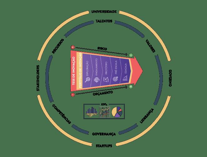 esquema que mostra o guia corporate-up